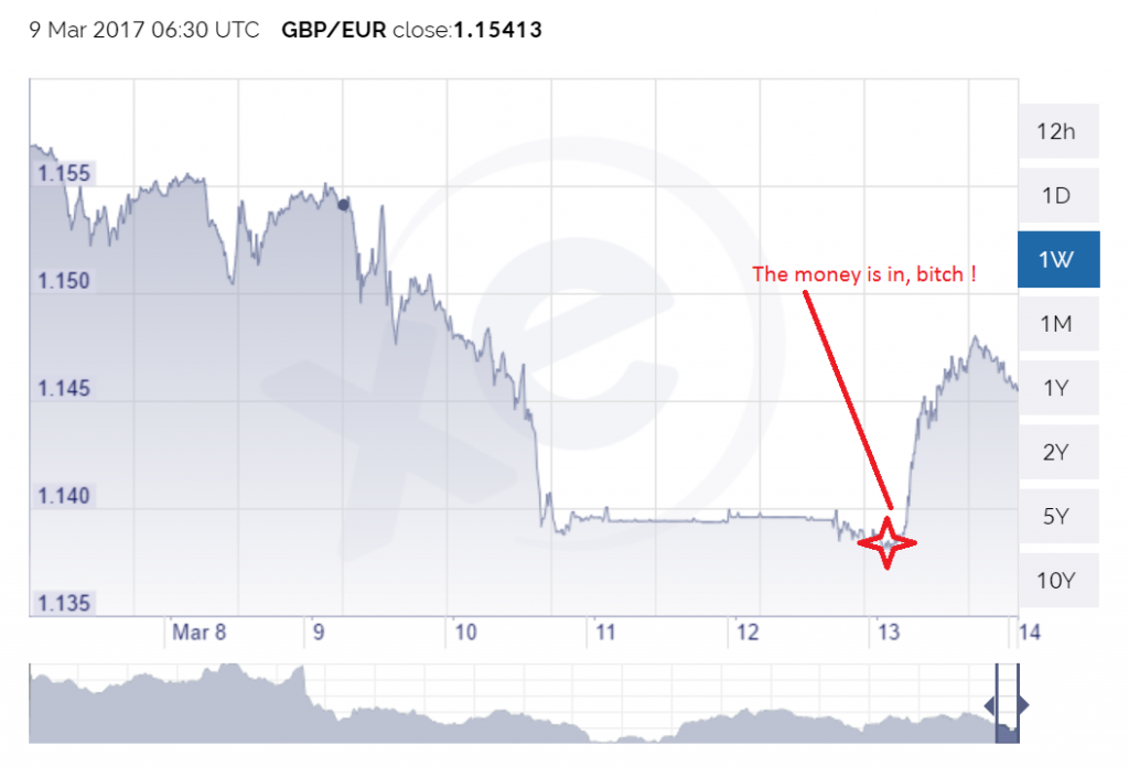GBP-EUR-before-article15
